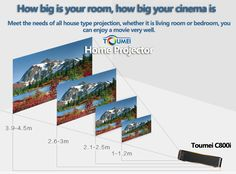 How big is your room, how big your cinema is. Toumei C800i home projector meet the needs of all house type projection, whether it is living room or bedroom, you can enjoy a movie very well. #HomeProjector #ToumeiC800i #Homecinema