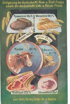 Propaganda AK des Bund der Landwirte, Volkswirtschaftliche Wahrheiten, Karte 6 | eBay