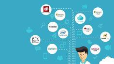 Encuentra el más amplio portafolio del mercado en soluciones cloud para tu negocio. Sólo en Nexsys. Contáctanos https://www.nexsysla.com/COL/cloud