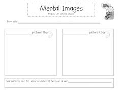 Mental Images (partners read poem, use their schema to create mental image then compare with partner)
