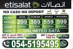 Internet Plans, Internet News, Home Internet, Internet Offers, Office Free, Internet Packages, Sports Channel, 2 Months, Packaging