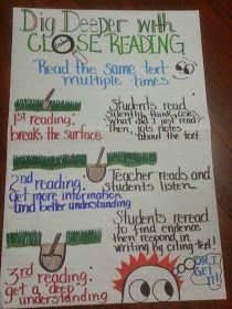 Second Grade Nest: Close Reading in the Classroom