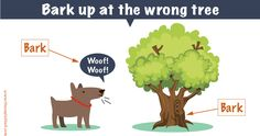 IDIOM: to bark up at the wrong tree - learn more about the word BARK at:  http://www.theenglishhall.com/vocabulario/palabras-en-ingles-con-dos-significados/
