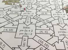 Help students get better at solving systems of equations with substitution using these 3 math mazes. Each maze will get students practicing and keep students more engaged as they sharpen their skills! Check them out! Simplifying Expressions, Math Activities, Math Games, Systems Of Equations, Feedback For Students, Pythagorean Theorem, Square Roots, Math Practices, Math Concepts