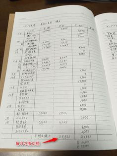 f:id:setuyakuhappylife:20160201091652j:plain Diary Planner, Note Taking, Knowledge, Notes, Life, Day Planners, Planner Journal, Taking Notes, Report Cards