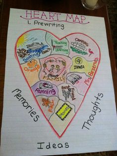 1000 Images About Education Heart Maps Etcetera On
