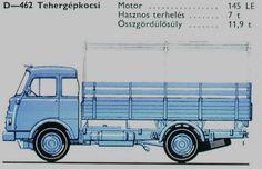 •♥• Csepel D-462 •2♥28• #Csepel_D+462 Truck Art, Techno, Wordpress, Trucks, Vehicles, Ideas, Truck, Car, Techno Music