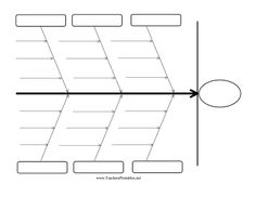 shaped like a fish skeleton this printable ishikawa diagram is great for determining cause and - Fishbone Diagram Template For Word