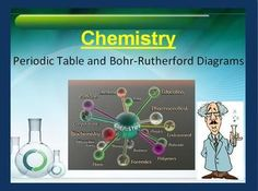 PERIODIC TABLE AND BOHR-RUTHERFORD DIAGRAMS LESSON, only $3.00! Click on the image to view your free preview. Everything you need to teach Periodic Table and Bohr-Rutherford Diagram as an introduction or review is right here including the lesson, student handouts and a worksheet. The Power Point is interactive and engaging with demonstrations built right in and YouTube videos hyperlinked directly onto the slides. Also comes with a student lesson handout and a worksheet.