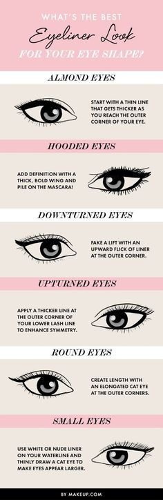 This page is a symbol of beauty.: All Eyes Makeup