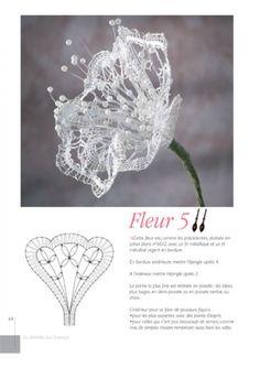 New Embroidery Designs Flowers Handmade Ideas Lace Flowers, Crochet Flowers, Crochet Lace, Fabric Flowers, Crochet Edgings, Crochet Motif, Crochet Shawl, Needle Tatting, Tatting Lace
