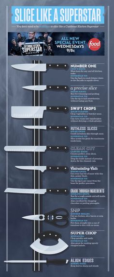 Learn the Proper Uses of Kitchen Knives with This Handy Graphic Most of us have a knife block in our kitchen, but not everyone has the knowledge of a master chef. This graphic explains the proper use of teach type of kitchen knife, along with a few useful Cooking Tools, Cooking Recipes, Cooking Games, Cooking Corn, Cooking Steak, Cooking Equipment, Cooking Wine, Cooking Turkey, Sausage Recipes