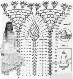 La Magia del Crochet: FALDAS TEJIDAS AL CROCHET...