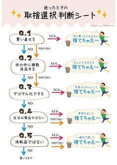 Joy Of Life, Japanese Culture, Make Me Happy, Self Improvement, Trivia, Clean House, Life Lessons, Life Hacks, Knowledge