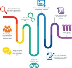 Leadership Network Interactive Dashboard