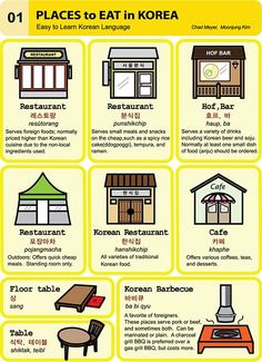 Learn Korean: (01) PLACES to EAT in KOREA | by Chad Meyer & Moonjung Kim for the Korea Times | all flashcards available here: http://www.koreatimes.co.kr/www/category/subsection_321.html