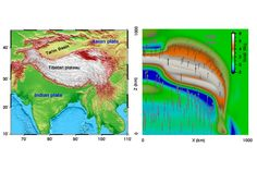Geoscientists have long puzzled over the mechanism that created the Tibetan Plateau, but a new study finds that the landform's history may be controlled primarily by the strength of the tectonic plat… Indian Plate, Z 1000, Archaeology News, Plate Tectonics, Physical Geography, Science News, Earth Science, Geology