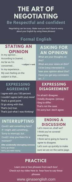 Useful phrases for negotiating in English. Formal English