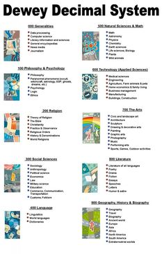 FINDING BOOKS AT THE LIBRARY The Dewey Decimal Classification(DDC) is a numbering system used by librarians to find and shelve books. There are 10 major categories of numbers. For example Geography…