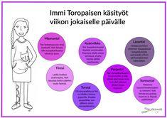 Viikkotehtävät - Värinautit Simple Art, Easy Art, Early Childhood Education, Chart, School, Finland, Early Education, Early Years Education