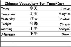 Chinese Vocabulary Words for Times of the Day - Learn Chinese