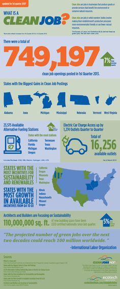 U.S. Job Market Bursting With Green Tech Opportunities @EarthTechling