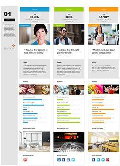 Personas for Ecommerce platform by Calvin Pedzai, via Behance