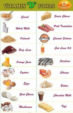 of vitamin d rich foods. Health benefits of vitamin D. Fruits & vegetables with vitamin D. Rickets, osteomalacia are the vitamin D deficiency symptoms Lemon Benefits, Matcha Benefits, Coconut Health Benefits, Vitamin D Mangel, Shrimp And Eggs, Freezing Lemons, Vitamin A Foods, Vitamin D Benefits, Speed Up Metabolism