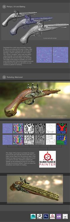 Realistic and detailed style - Napoleon Flintlock Pistol 3d Modeling Programs, Modeling Tips, Zbrush Tutorial, 3d Tutorial, Polygon Modeling, Flintlock Pistol, Surface Modeling, Game Textures, Uv Mapping