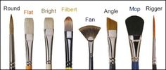 Brushes for Oil Painting   An Artist's Guide to Oil Painting Brushes and the Paintbrush Types ...