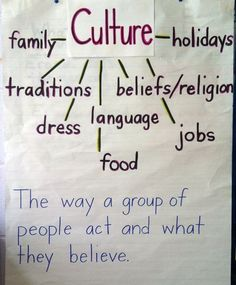 Introduction to Culture anchor chart