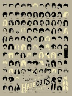 A Visual Compendium Of Notable Haircuts In Popular Music by Pop Chart Labs