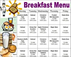 Camping Meals For Kids Lunch Ideas 22 Ideas Daycare Meals, Kids Meals, Daycare Forms, Daycare Schedule, Toddler Schedule, Kid Lunches, Kid Snacks, Easy Meals, Blueberry Oatmeal Muffins