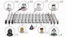 LEGO Ideas - STAR WARS DARK BUCKET