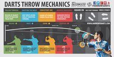 darts throw mechanics by Harrows