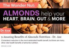 Howdy! Did you know almonds have the following benefits? According to Dr. Axe: They help prevent Heart Disease and Heart Attacks. They Help Control Blood Sugar Levels and Prevent Diabetes. They can help fight Cancer and Inflammation. Merry Crate has products that have ALMOND like Almond Date Cookie Bites, Almond Date Spice Cookie Bites and Almond Cookie Bites. To learn more visit http://draxe.com/almonds-nutrition/