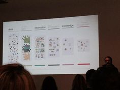 David mccandelish data design process