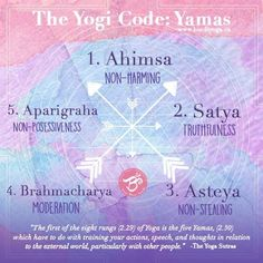 The Yamas are the founding principles of the 8 Limbs of Yoga outlined in the Yoga Sutras summarized by Patanjali. They are the foundation of living a conscious and yogic life. The Yamas are external disciplines— a sum of ethical practices, values and virtues available to us so we may interact, relate and co-exist peacefully …