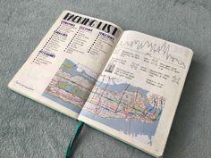 New York City Travel Planning by TheCopperBujo - amazinglymarvelous