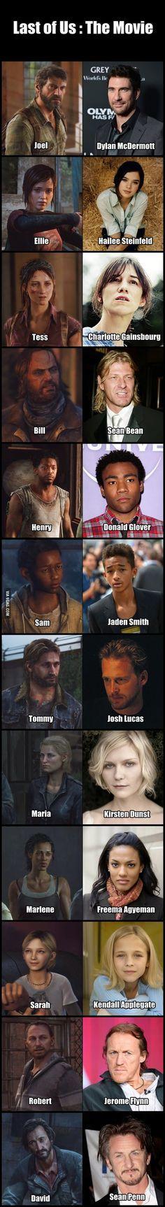 Um elenco perfeito (em termos visuais) para compor o filme baseado em The Last of Us. #apogeudoabismo