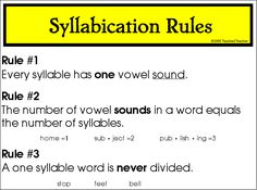 Rules for Syllables. Hello, beginning of the year notes supplement. Great for ESL/ELL students, and students with various difficulties in reading, writing and verbal communication processing.