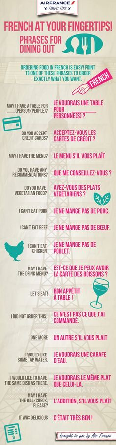 "polyglotman:  lefrancaisetvous:  Phrases for dining out  ""I would like to have the same dish as there"" to me doesn't make much sense. Anyone know what they're trying to say? I'm an English native and that looks ""weird."""