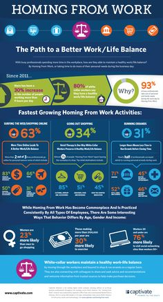 INFOGRAPHIC: WHY TAKING CARE OF PERSONAL TASKS AT WORK MAY ACTUALLY BE A GOOD IDEA