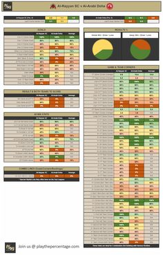 Football Stats, Inplay Alerts, Inplay Football Stats - We offer the best researched football stats for pre match and inplay markets. Best Football Tips, Bet Football, Bet Of The Day, Match Of The Day, Football Betting Tips Accumulator, Soccer Stats, Fixed Matches, Football Predictions, League Table