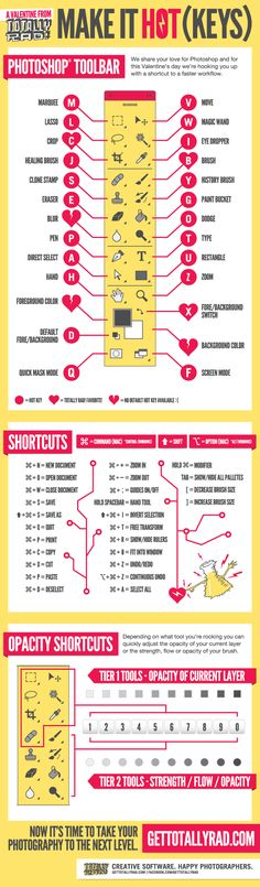 We made this guide to Photoshop Shortcuts as a special Valentine just for you! Visit our blog for the printable version.