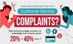 Social Media Customer Services #Stats: When businesses #engage customers via #socialmedia, their customers spend 20% to 40% more.