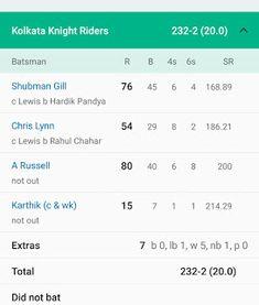cricket update: KKR ki dhamakedar Jeet Cricket Update, Karate, Mumbai, Bombay Cat