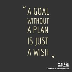 Make your goals more than a wish, make them SMART (Specific, Measurable…