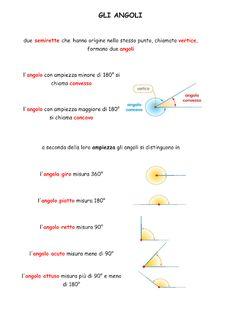 Paradiso delle mappe: Geometria Problem Solving, Homeschool, Study, Education, Languages, Google, Kids, Classroom, Tecnologia