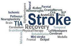 Image result for stroke awareness